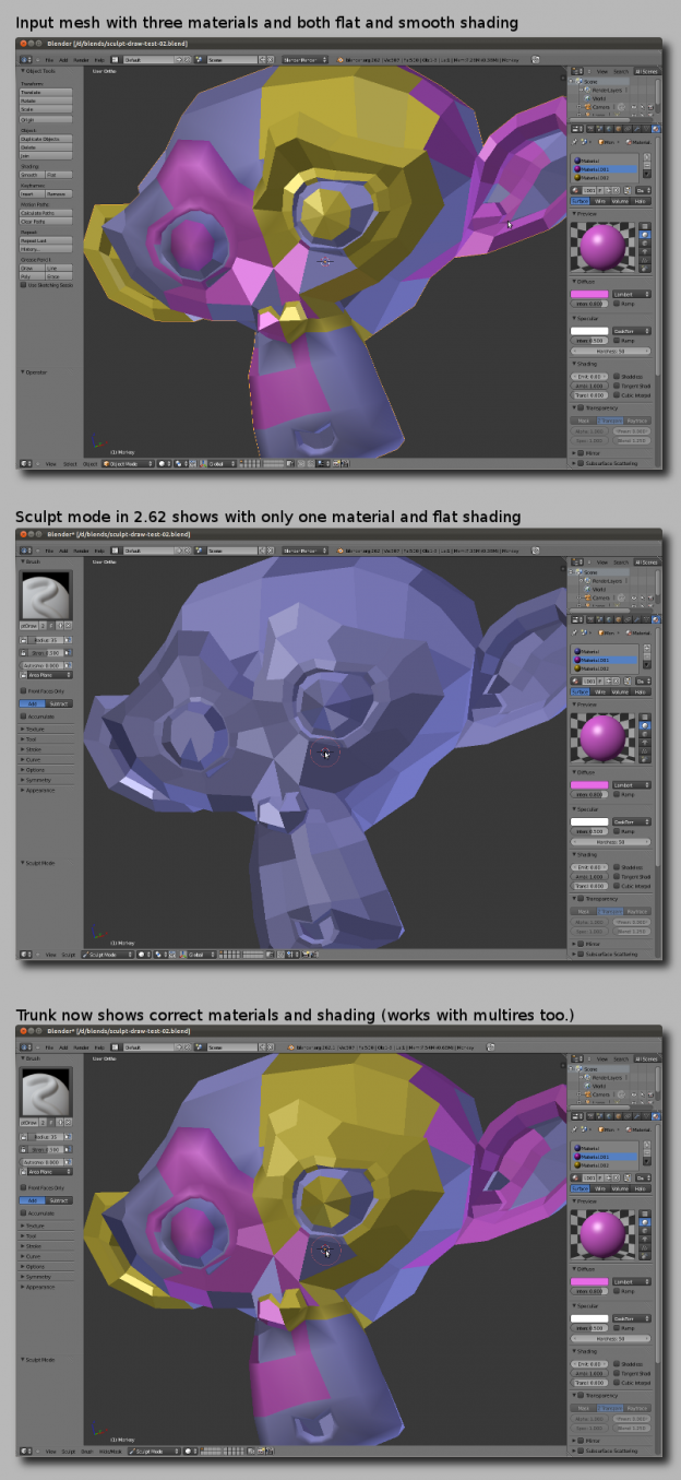 Improvements for sculpt drawing